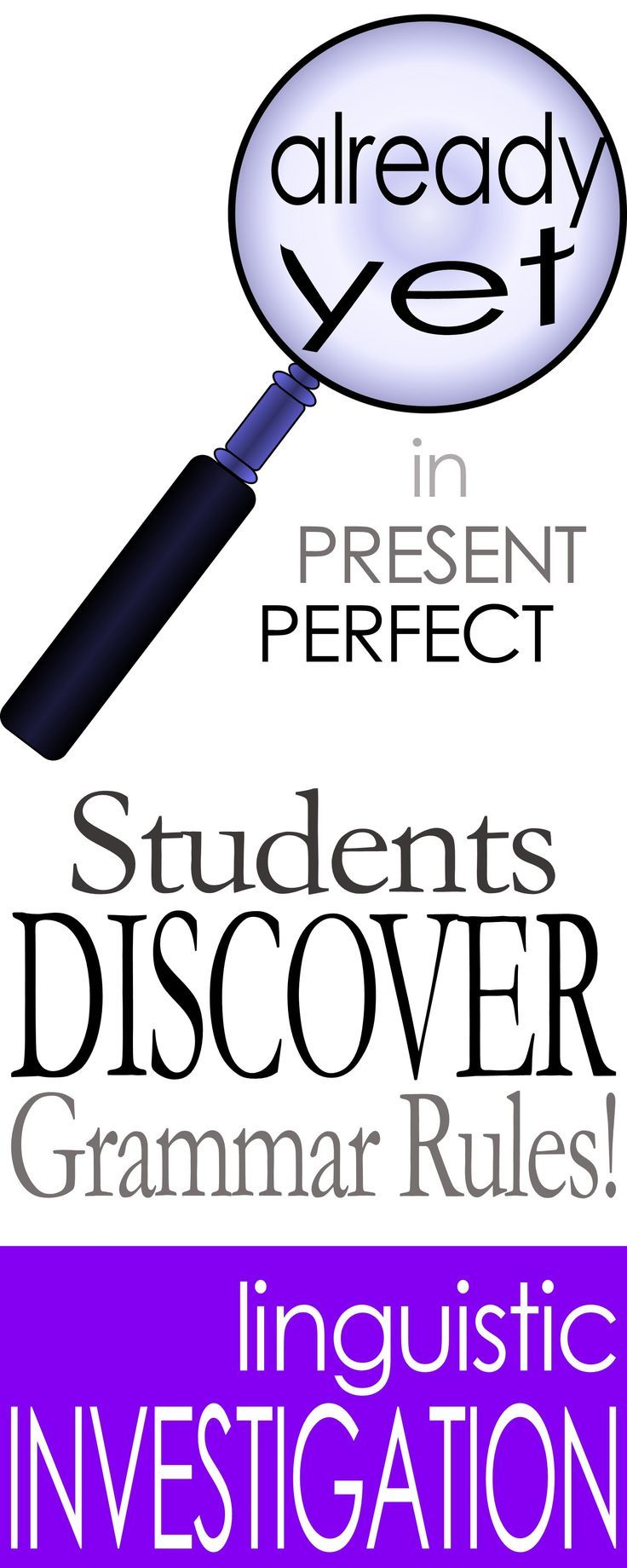 """Students discover rules for using """"already"""" and """"yet"""" in present perfect sentences.  Great for adult ESL!"""