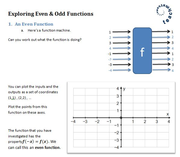 teachMathematics: Even and Odd Functions