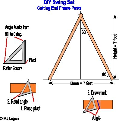 Build A-Frames       Child safety first: Round the edges and ends of all pieces of lumber with a belt sander. Use 3/8-inch carriage bolt...