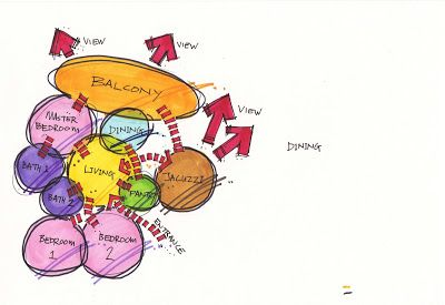 bubble diagram space planning - Google Search