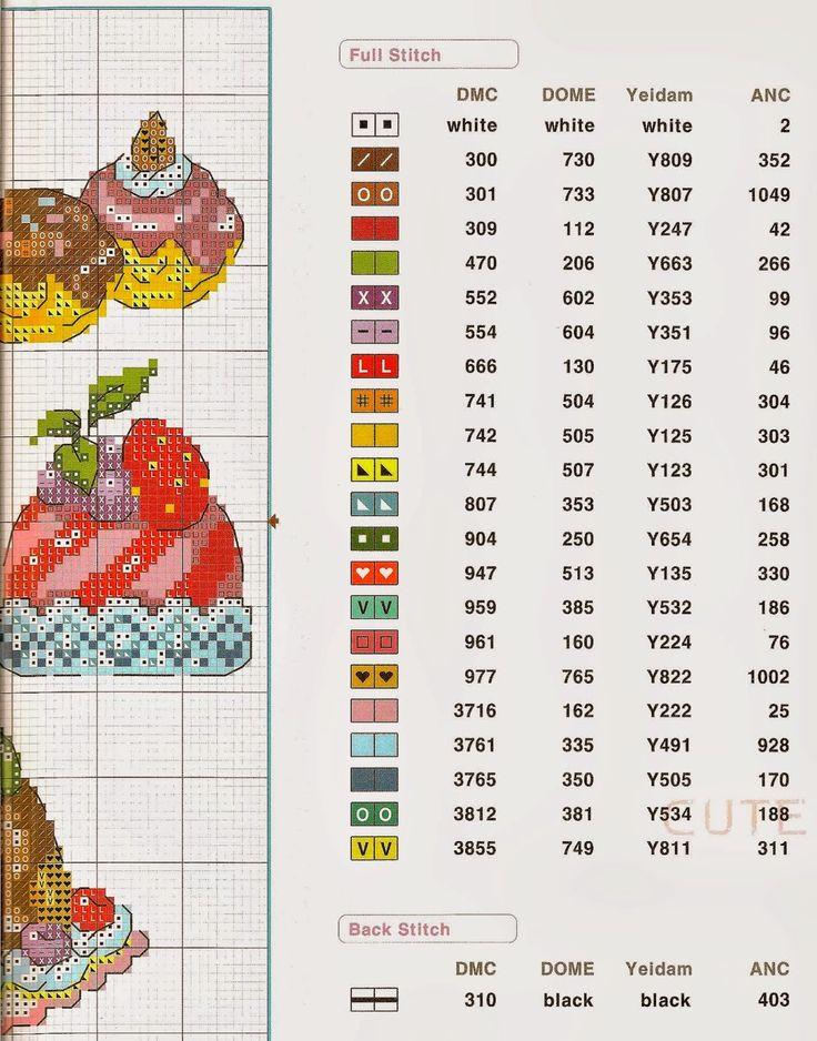 GRAFICOS PUNTO DE CRUZ GRATIS : COCINEROS(15) TARTAS DULCES Y POSTRES(23)