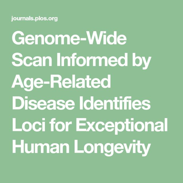 Genome-Wide Scan Informed by Age-Related Disease Identifies Loci for Exceptional Human Longevity