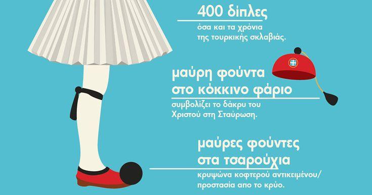 Τι συμβολίζει η παραδοσιακή μας φορεσιά; - Τι λες τώρα;