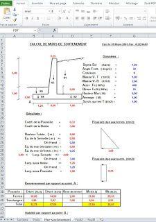 modèle Note de calcul de mur de soutènement