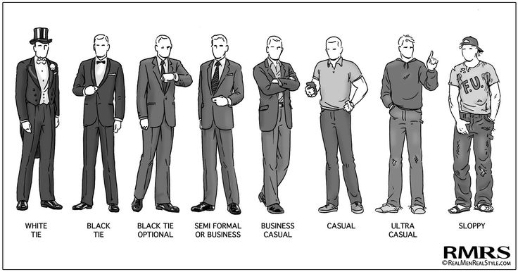 A Guide To Social Dress Codes for Men | Black Tie | Business Dress Codes | Casual Dress Code (via @antoniocenteno):