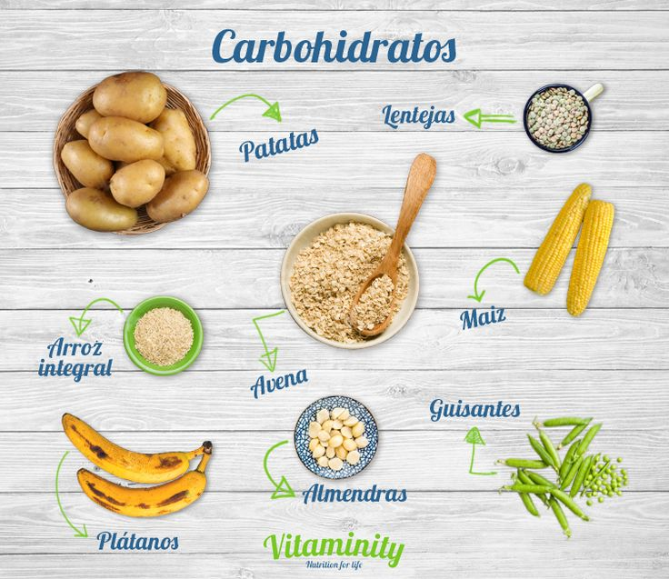 M s de 25 ideas incre bles sobre carbohidratos complejos en pinterest examples of complex - Que alimentos contienen carbohidratos ...