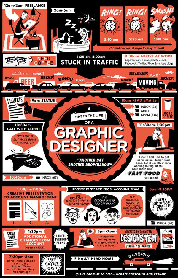 A day in the life of a Graphic Designer by the Designbureau of Amerika - There's some really great little nuggets of truth in here!