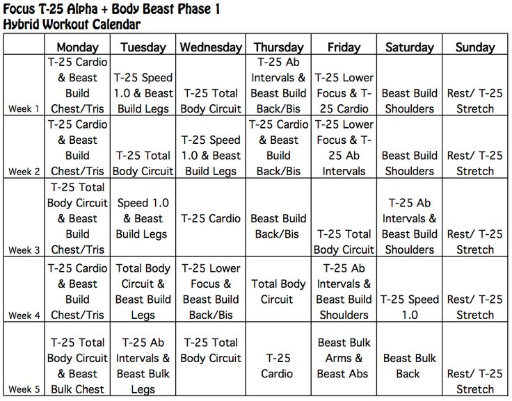 25 minute total body workouts combined with heavy lifting, 5 week workout calendar. Focus T-25 & Body Beast Phase 1 Hybrid.