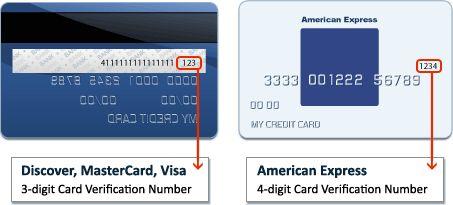 Referência Visual de Número de Verificação do Cartão