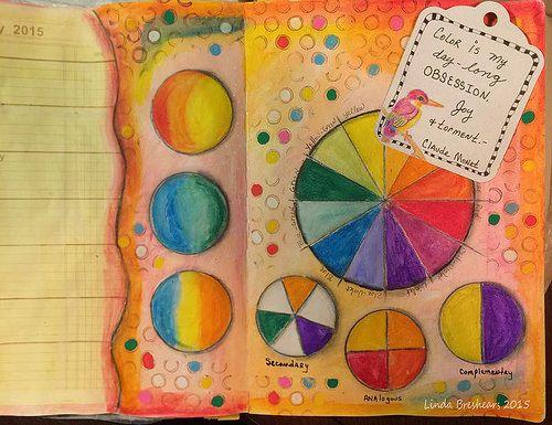 DLP Wk03-Color Wheel
