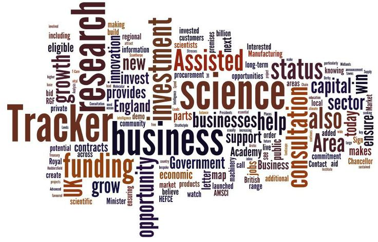 Word cloud #infographic of Tracker's #business #intelligence blog for the week ending 1st May 2014.