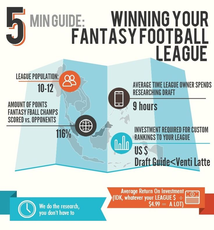 5 minute guide to winning your fantasy football draft  Fantasy Football Rankings Draft Guide 2015