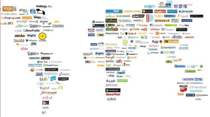 Una verdadera agencia de Publicidad en tu ciudad! http://publishpay.com/story.php?title=agencia-de-publicidad-en-medellin#discuss