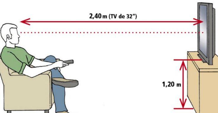 Revista MinhaCASA - SOS Casa: Quais são as alturas e as distâncias recomendadas…