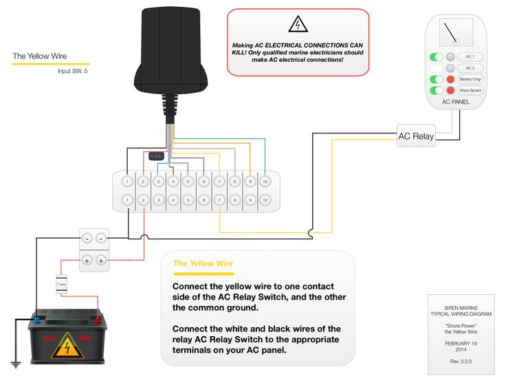 12 best Siren Marine: Drawings & Diagrams images on Pinterest ... Cruisair Pump Relay Wiring Diagram Box on omc wiring diagram, mercruiser wiring diagram, mr. heater wiring diagram, mechatronics wiring diagram, honeywell wiring diagram, onan wiring diagram, simple boat wiring diagram, attwood wiring diagram, kohler wiring diagram, basic boat wiring diagram, ac relay wiring diagram, fisher wiring diagram, johnson pump wiring diagram, viking wiring diagram, furuno wiring diagram, dometic wiring diagram, lighting control wiring diagram, compressor current relay wiring diagram, supco wiring diagram, columbia wiring diagram,
