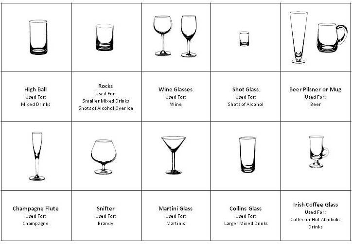 the diffrent types of drinking glasses home bar drinking glasses alcohol pinterest. Black Bedroom Furniture Sets. Home Design Ideas