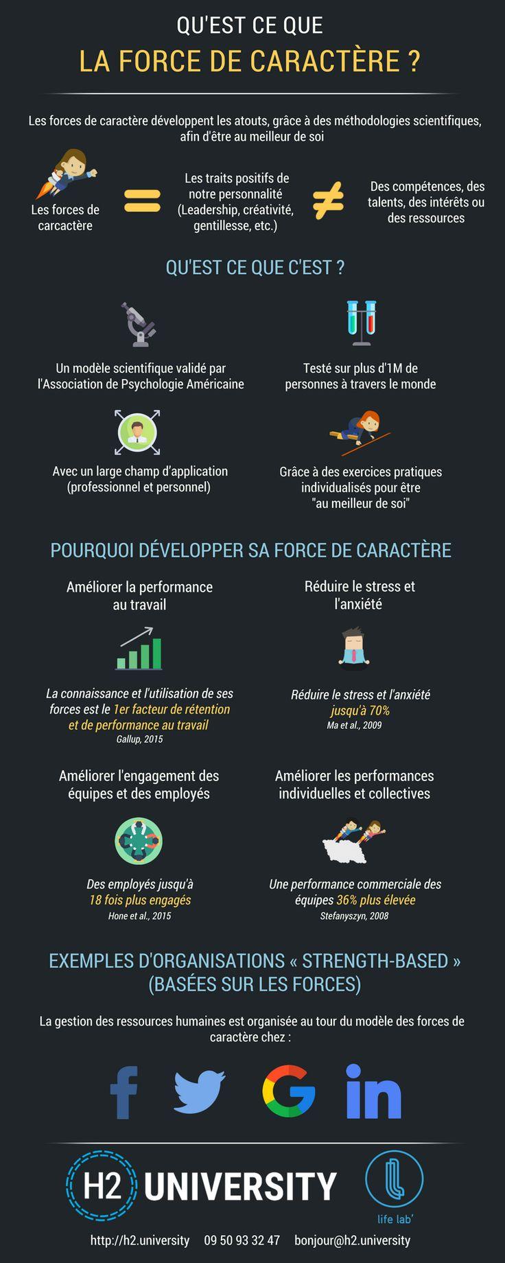 Infographie : Pourquoi utiliser ses forces de caractère ? | Le Blog H2 University