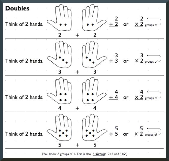 18 best Math doubles images on Pinterest Activities, Island and - double first