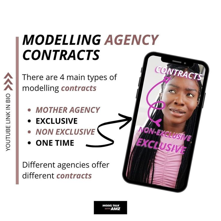 What Are The Different Types Of Modelling Contracts In 2020 Model Contract Mother Agency Modeling Tips