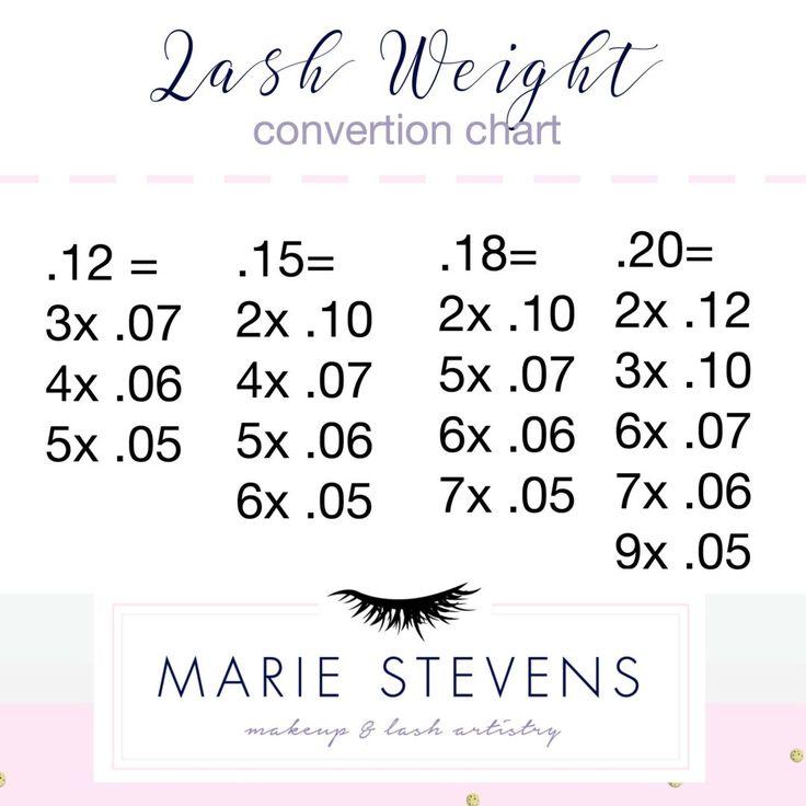 eyelash extension weight conversion