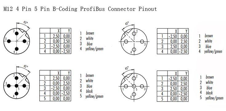 M12 4 Pin 5 Pin B-Coding ProfiBus Connector Pinout