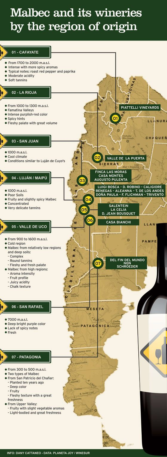 Argentine Wine regions. It is increasingly celebrated as an Argentine varietal wine and is being grown around the world.The French plantations of Malbec are now found primarily in Cahors in South West France.