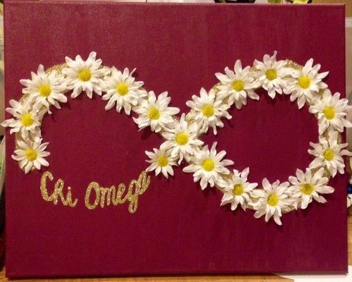 canvas CUTE! | sorority sugar: