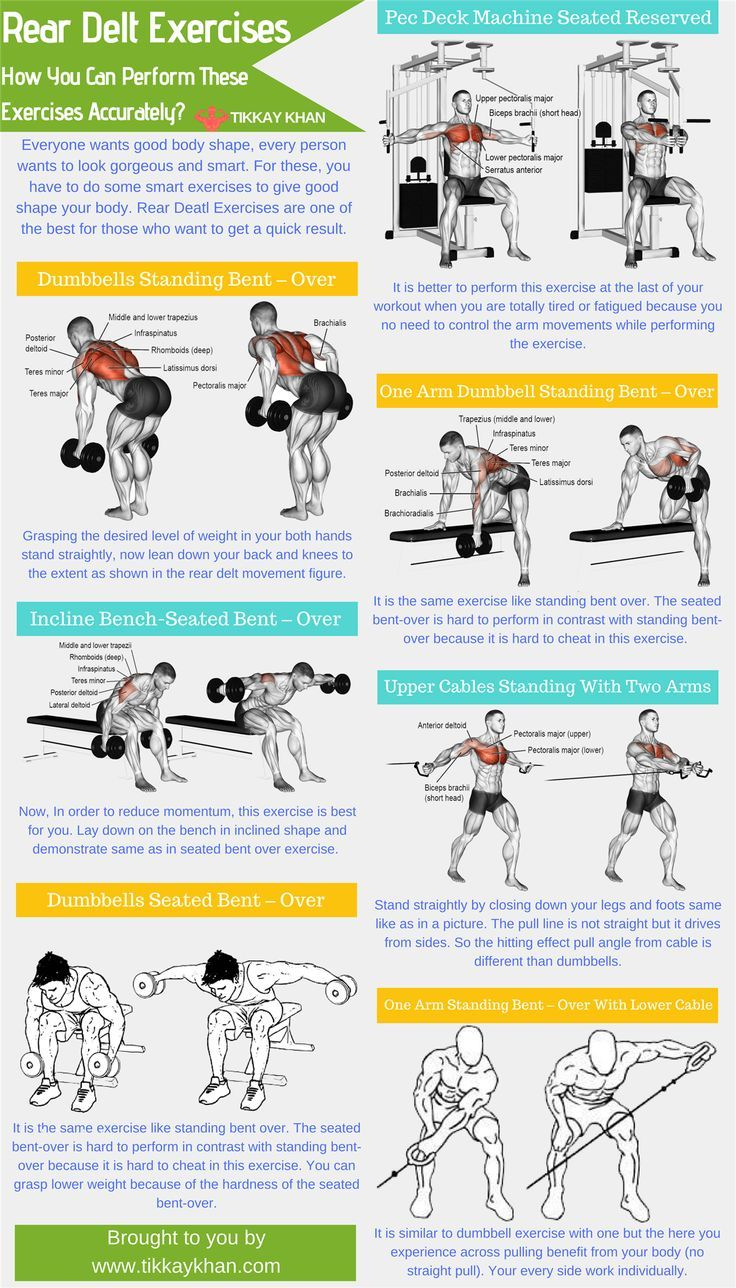 Pin By Tiffany Alrefae On Health And Wellness Baseball Workouts Basketball Workouts Tv Workouts