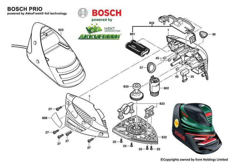 Product development with Bosch Hungary.  Bosch Hungary is a regional branch of the Bosch Group, one of the world's biggest private industrial corporations.  We had work with Bosch Hungary's technicians in Europe to develop a new generation of portable tools.  #akkufresh #battery #foil #bosh #boshprio