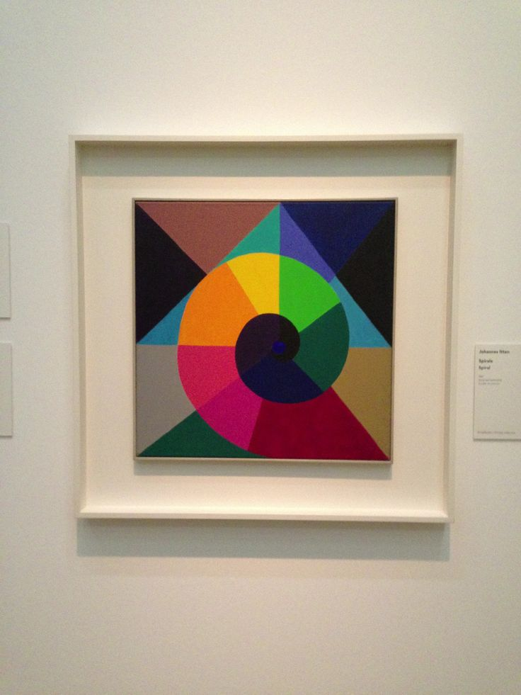 Spiral by Johannes Itten explorations of colour
