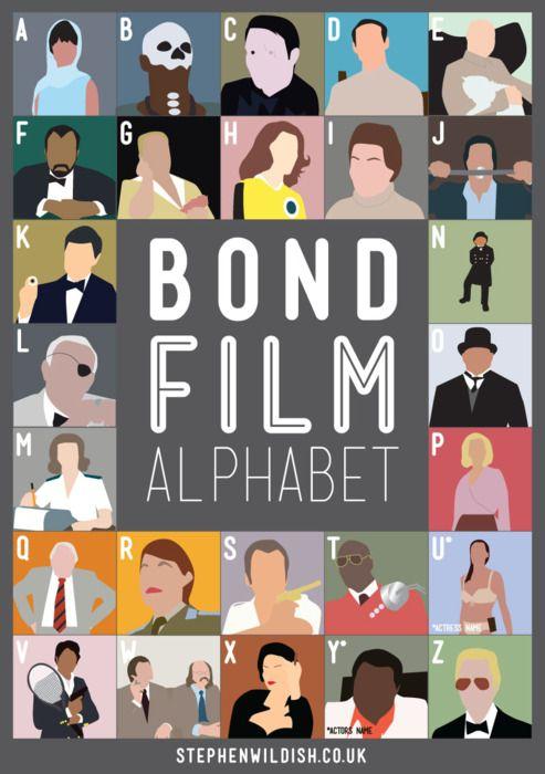 Bond Film Alphabet, Poster That Quizzes Your James Bond Movie Knowledge