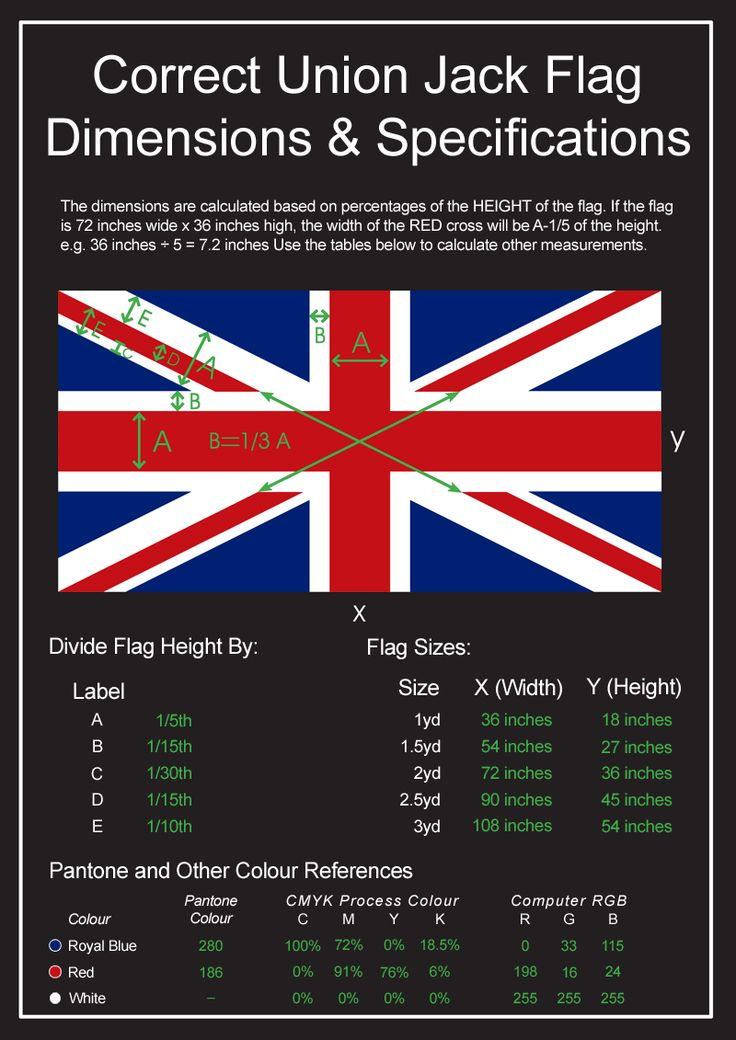 flag pole dimensions