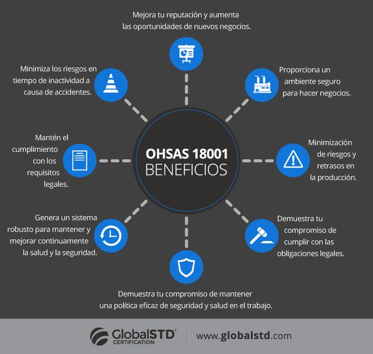 OHSAS 18001 Seguridad y Salud en el trabajo