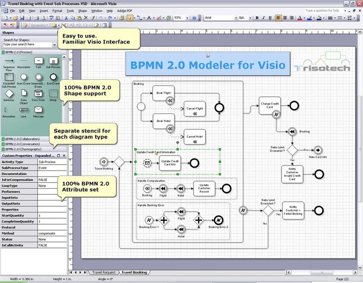 bpmn 2 0 modeler for visio bpmn 2 0 pinterest. Black Bedroom Furniture Sets. Home Design Ideas