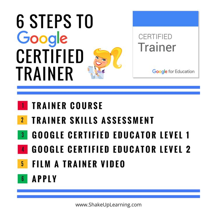Modern Classroom Certified Trainer ~ Best images about all things google on pinterest