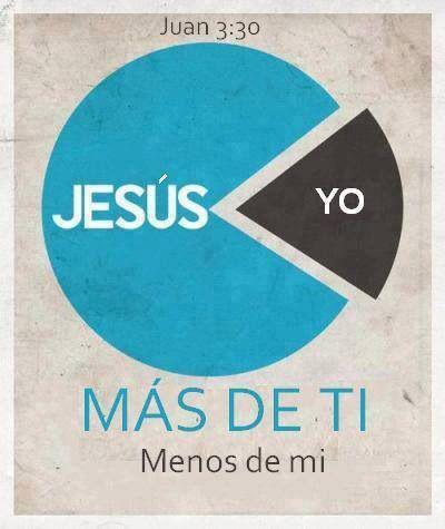 Me encantaría que el círculo fuese celeste entero... para que tú llenaras todo. Más de ti, Jesús, menos de mi.