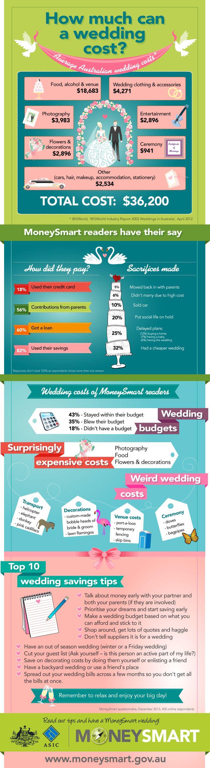 the average australian wedding costs 36200 infographic lifehacker australia