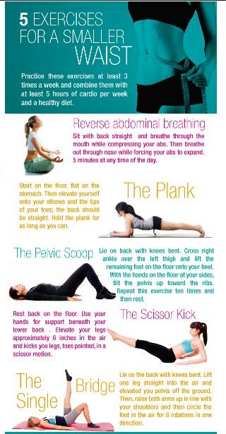 5 exercises for a tiny waist and flat stomach.