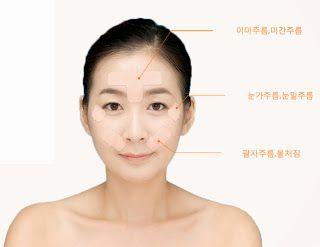 Azjatycki Cukier: 35. Koreańskie plastry przeciw starzeniu