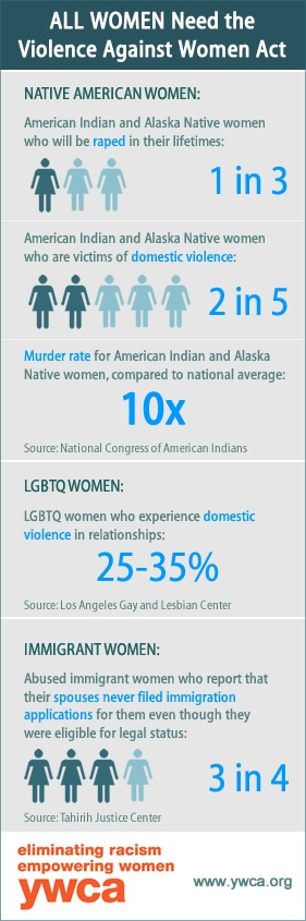 the issue of violence against the native american women Washington -- protecting women from violence and abuse has been an issue of bipartisan cooperation since president clinton signed the landmark violence.