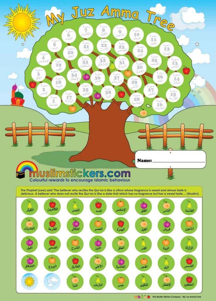 My Juz Amma Memorisation Tree - Muslim Base