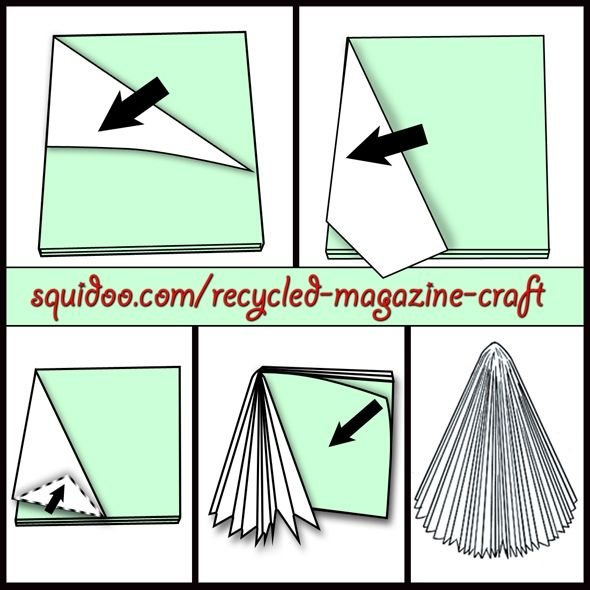A very good tutorial for making a tree out of a magazine! http://www.squidoo.com/recycled-magazine-craft Thanks Mickie_G for the first pin! http://pinterest.com/mickie_g/