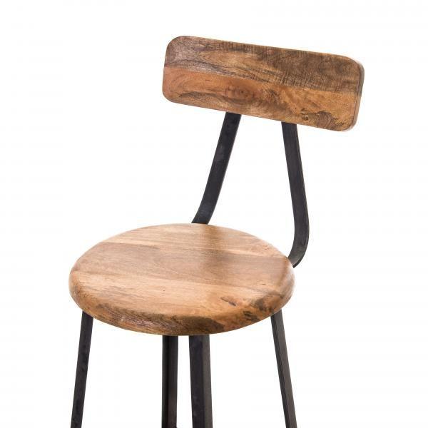 Baarijakkara. Metalliset jalat ja puiset istuinosat tekevät tästä hienon yksityiskohdan kotiisi. Tilaa oma jakkara tästä: http://www.verkkokauppa.aadesign.fi/tuotteet/chester-iron-bar-chair