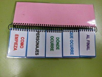 El-libro-movil-de-los-cuentos-para-material-manipulativo-y-editable http://www.orientacionandujar.es/2014/11/16/el-libro-movil-de-los-cuentos-para-material-manipulativo-y-editable/
