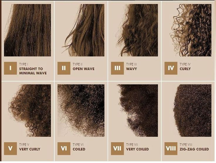My hair texture is changing and I'm using this as a guide to see what it is now.