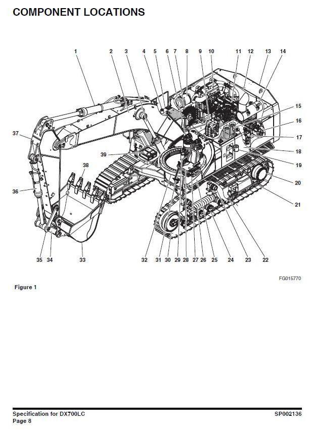 31 best Doosan Trucks Instructions, Manuals images on