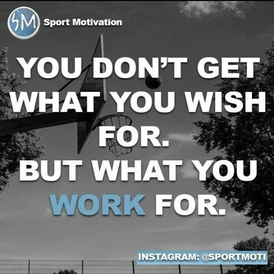 Motivational Quotes For Sports Teams: 79 Best Images About Basketball Motivation On Pinterest