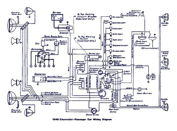 Inspirational Ez Go Textron Wiring Diagram In 2020
