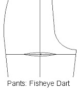 Stitches and Seams: Tutorials - fix wrinkles in back of pants