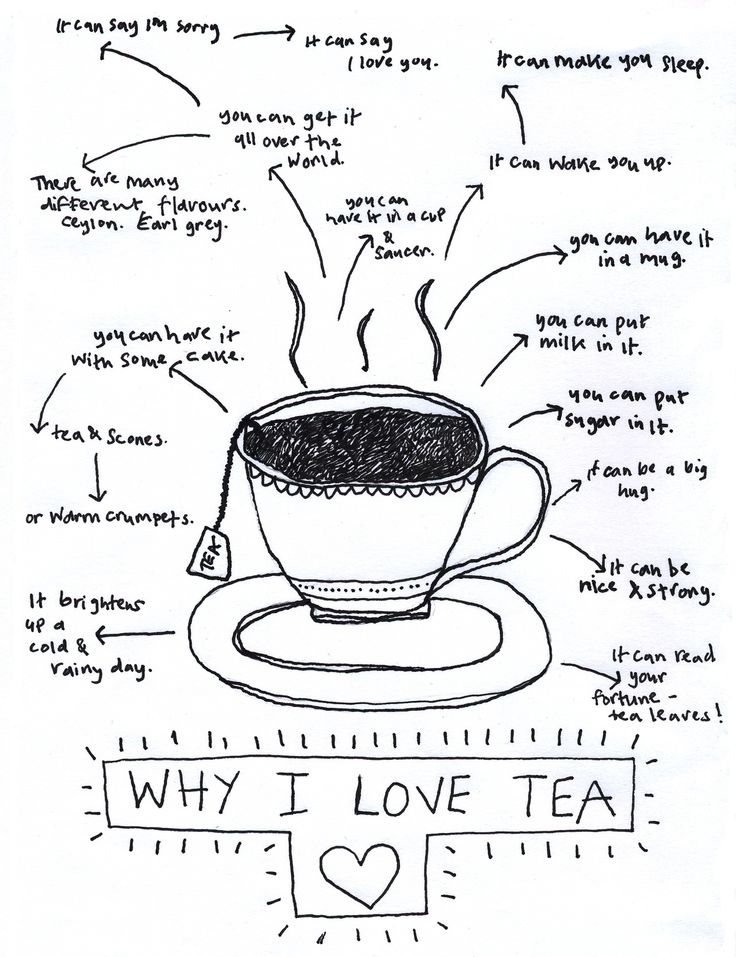 why i love tea//